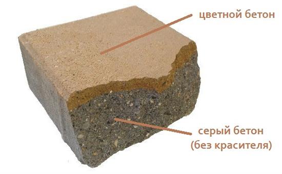Купить цветной бетон штроборез по бетону цена в москве
