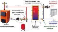 Твердотопливный и газовый котел в одной системе, как подключить и что нужно знать